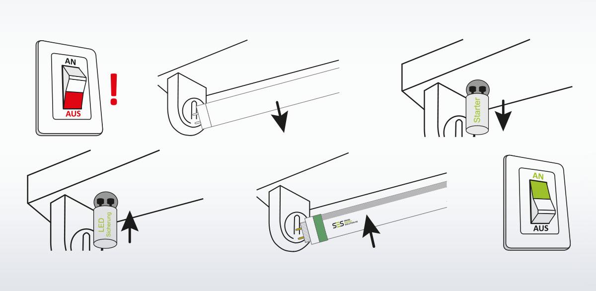 leuchtstoffr hre mit led ersetzen glas pendelleuchte modern. Black Bedroom Furniture Sets. Home Design Ideas